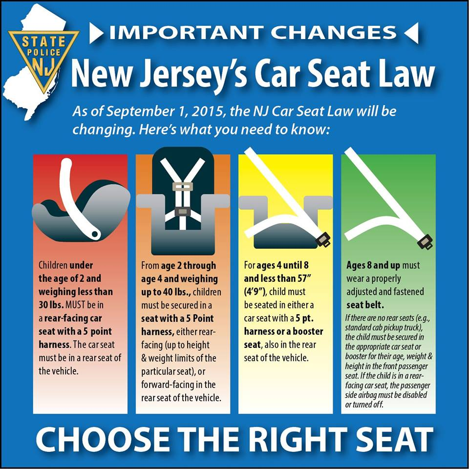 New Car Seat Rules Nj